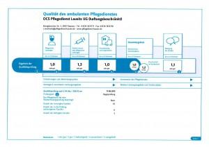 Transparenzbericht_2015